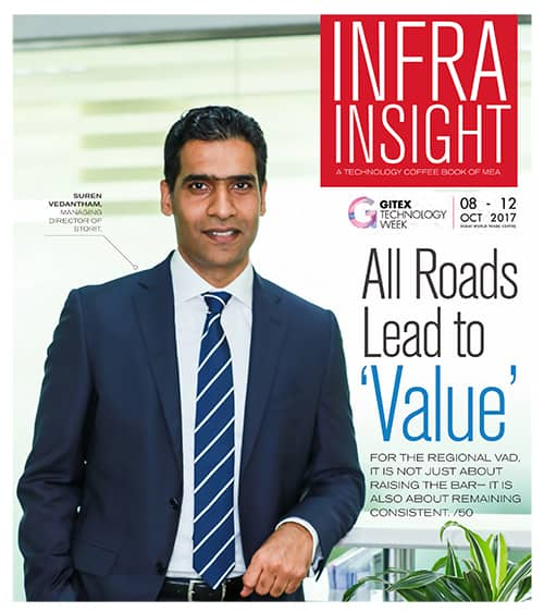 All Roads Lead to Value - StorIT